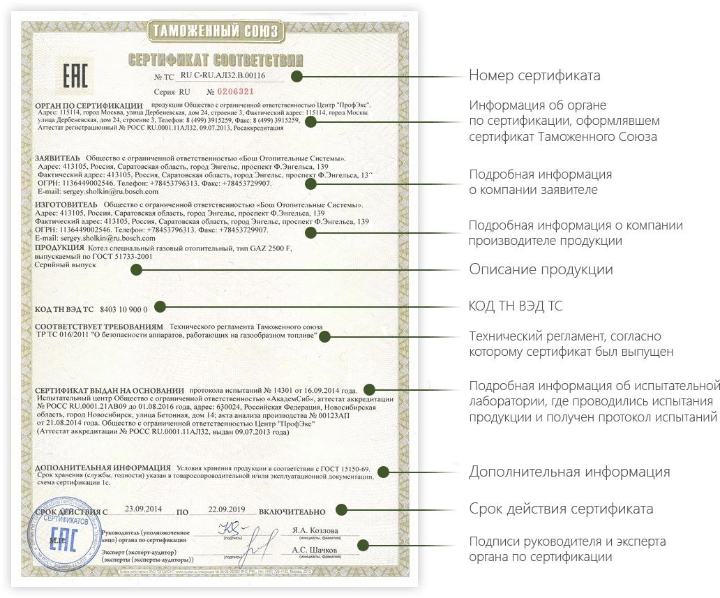 Как выглядит бланк сертификации ТР ТС